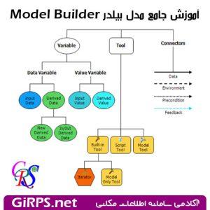 آموزش جامع مدل بیلدر GIS | آموزش Model Builder در ArcGIS