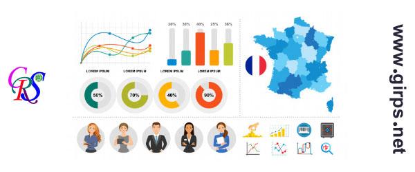 آموزش Statistics جدول اطلاعات توصیفی