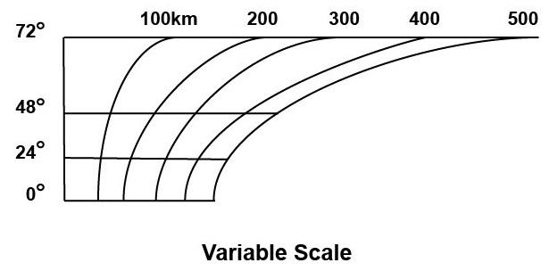 مقیاس متغیر در GIS
