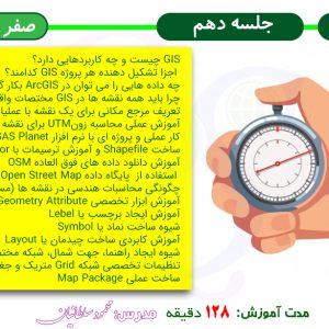 آموزش سریع و فوری GIS در 2 ساعت