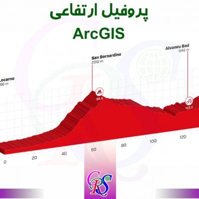 آموزش ترسیم پروفیل ارتفاعی در GIS