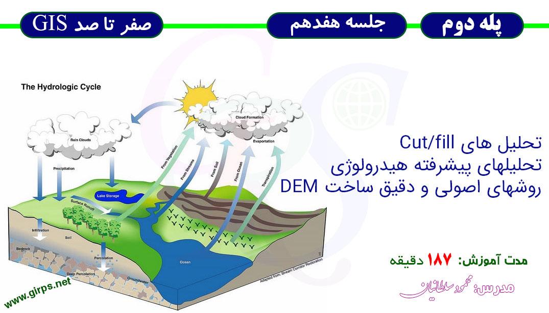 تحلیل هیدرولوژی و سطوح زمین در GIS