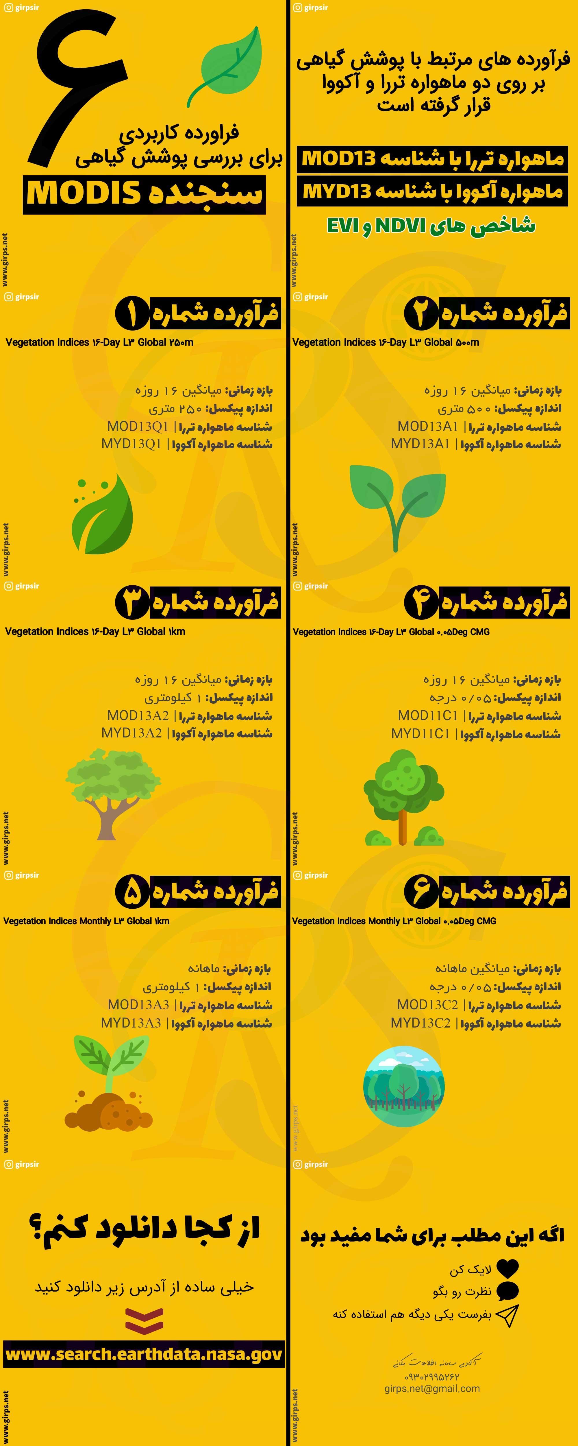 فرآورده های پوشش گیاهی سنجنده مودیس