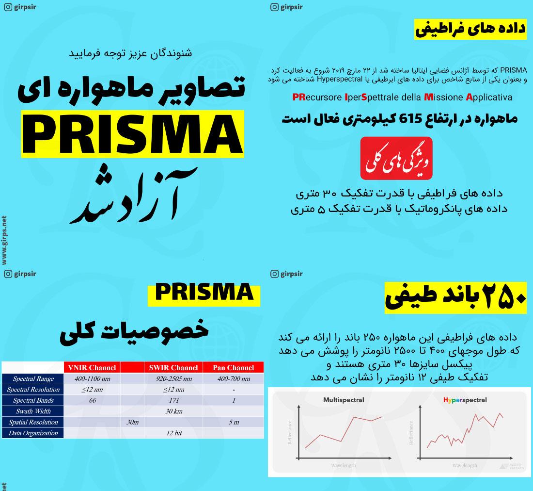 دانلود تصاویر ماهواره PRISMA پریسما