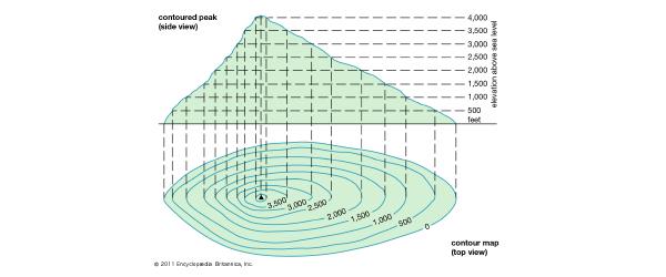 منحنی میزان در GIS